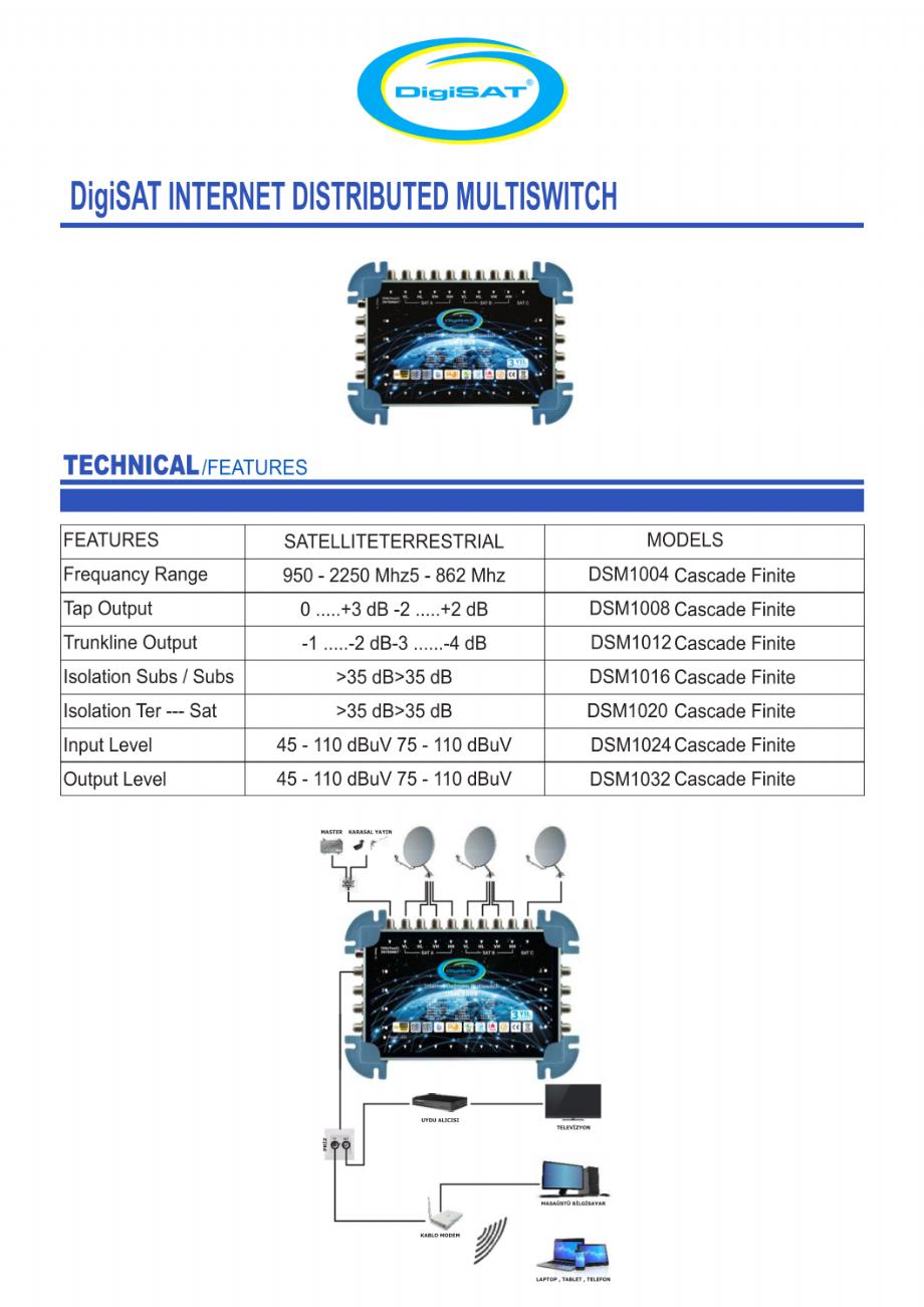 İnternet Dağıtımlı Multiswtch ( Uydu Santrali ) - Digisat Network | 0(212) 486 35 88